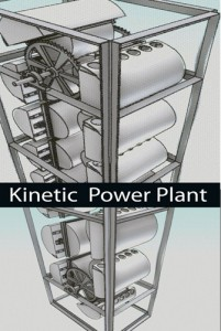 RoschThrustKineticGenerator